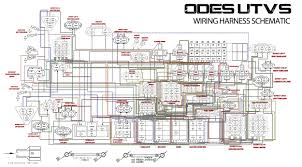 hisun atv wiring diagram hisun wiring diagrams odesutvwschematic hisun atv wiring diagram