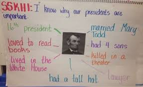 Abraham Lincoln Anchor Chart And Writing For Kindergarten