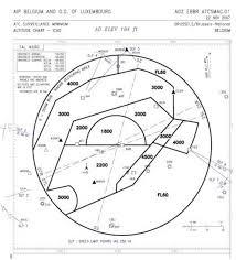 File Mva Chart Example 2 Png Ivao International Virtual