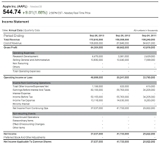 Income Statement For Service Company Template Balance Sheet