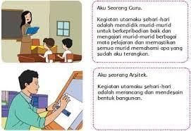 Keragaman ciri fisik yang khas antar ras dan suku bangsa indonesia seharusnya menjadi…. Kunci Jawaban Tema 6 Kelas 4 Halaman 2 3 4 5 6 8 9 Pembelajaran 1