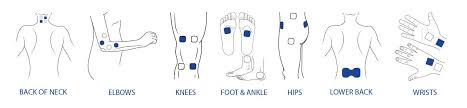 Tens Nms Neuromuscular Stimulation