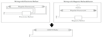 Convert Fluorescent Light To Led Prakikamm Info