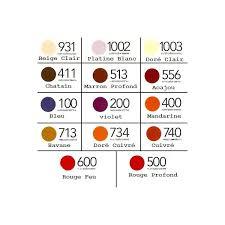 Falcone Loves Revlon Nutri Color Creme