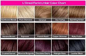 Loreal Hair Dye Chart 28 Albums Of Loreal Feria Red Hair Color Chart Explore