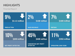 Powerpoint Financial How To Create A Financial Report Ppt Templates