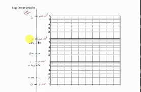 7 10 Log Linear Graphs Youtube