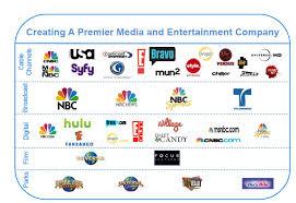 Vertical Merger Example Comcast Nbc Universal Merger Will It Work Seeking Alpha