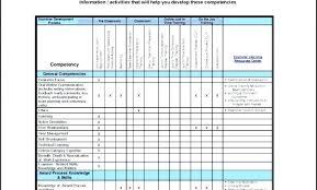 Employee Training Matrix Template Excel Competency Skills Matrix Template Performance Appraisal