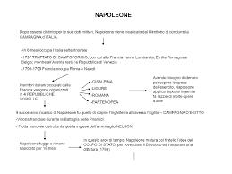 Schema napoleone Bonaparte - Docsity