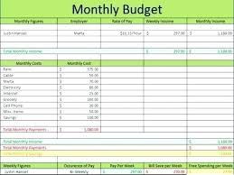 Sample Household Budgets Sample Household Budget Spreadsheet Luxury Monthly Expenses