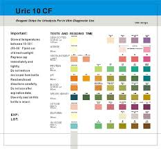78 Methodical Colour Chart For Urine Test Strips