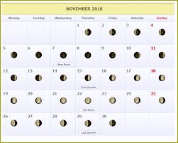Moon Phases November 2018 Full Moon And New Moon November