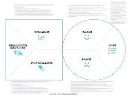 Value Proposition Design Review Sketch 12 Value Proposition Design Template Including
