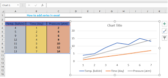 Add Data Series To Excel Chart How To Create Data Series Excelchat Excelchat