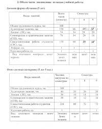 На макроэкономическом так и на микроэкономическом уровне Документ проведения аудиторской проверки бухгалтерского учета и бухгалтерской отчетности