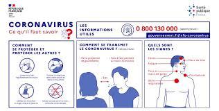 coronavirus transmission incubation
