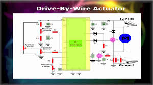 drive by wire motor actuator controller