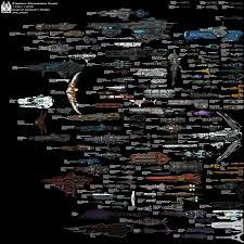 Starmade Ship Size Comparison Chart Starmade Dock