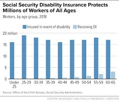 Social Security Disability Pay Chart 2018 45 Always Up To Date Disability Payout Chart