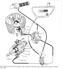 Two Stroke Engine Troubleshooting Chart 2 Stroke Oil Injection The Junk Mans Adventures