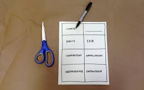 design research 101 diy card sort a tool to capture unarticulated needs