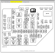 fuse box cadillac cts 2006 wiring diagram list 2006 cadillac cts fuse block diagram wiring diagram expert cadillac cts fuse box wiring diagram blog