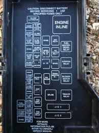 1999 ford ranger fuse box location 2000 Ford Ranger Fuse Box Under Hood Box Diagram For
