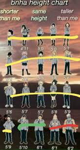Bnha Height Chart Pin On Bnha Mha