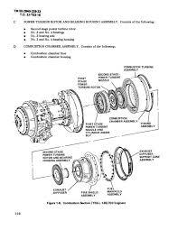 Lycoming T53-L13B,T53-L-13BA,T53L-703 Maintenance Manual