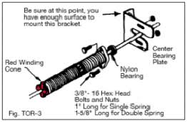 how to adjust garage door openerInstalling and adjusting garage door torsion springs