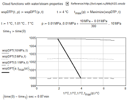 8 3 adjusted calculation of maximum density water temperature its pressure function