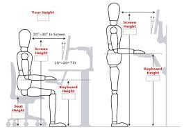 Table Chair Height Chart How Tall Should My Desk Be Correct Desk Height For Better