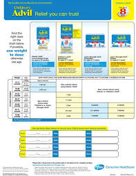 Infant Advil Dosage Chart Best Picture Of Chart Anyimage Org