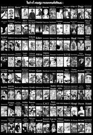 Manga Charts General Manga Discussion Thread D2jsp Topic