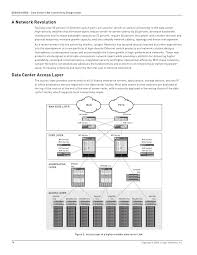 data center lan connectivity design guide Data Closet Diagram design guide data center Home Wiring Closet