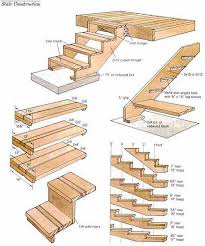building deck stairs.  Building Landscaping Ideas Stair  How To Build Deck Stairs And Steps Home  Decor Intended Building N