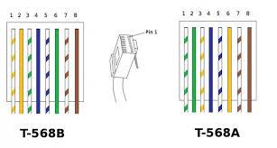 rj45 t568b wiring diagram rj45 image wiring diagram rj45 to usb wiring diagram wiring diagram schematics on rj45 t568b wiring diagram