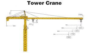 Tower Crane Lifting Capacity Chart Tower Crane Operator Training Hy Classe Group Of Companies