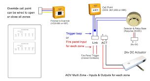 aov control panel schematics smoke vent systems aov control panel schematics for multi zone aov