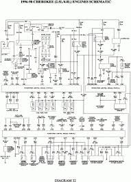 96 jeep cherokee engine diagram stereo wiring diagram for 1994 jeep 96 jeep cherokee engine diagram 1996 jeep cherokee wiring wiring diagram