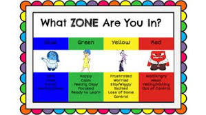Zones Of Regulation Chart Inside Out Zones Of Regulation Name Tags And Charts