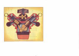 Рудольф Дизель и дизельный двигатель Реферат Двигатель этого типа работают на тракторах автомобилях танках и т п 1 патрубок выпускных газов 2 форсунка 3 охлаждающая вода 4 поршень