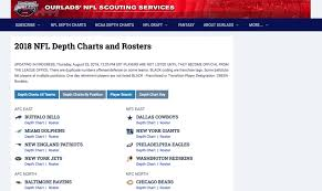 Ourlads Depth Charts 12 Punctual Our Lads Depth Charts