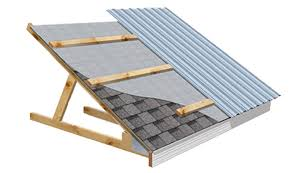 putthemetalpanels how to install steel roofing u81