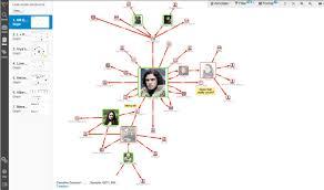 Got Relationship Chart Announcing The Got Kill Chart By Visallo