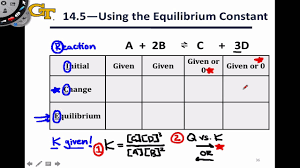 Icf Chart Chemistry 14 4 The Ice Table Method