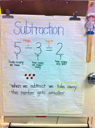 Pin By Positively Purple Diva On Kindergarten Rocks Math