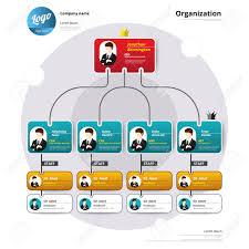 Corporate Organizational Chart Organization Chart Corporate Structure Flow Of Organizational