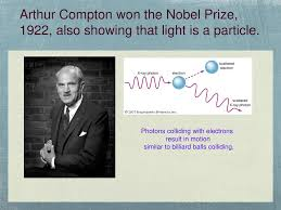 Arthur Compton Contribution To Light The Quantum Mechanical Model Of Light Ppt Download